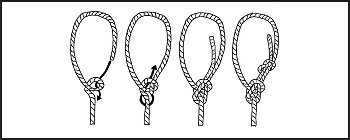 Figure G-12. Bowline and Bowline Finished With an Overhand Knot